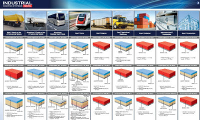 Anticorrosion System Catalog